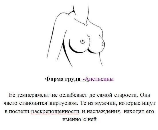 Можно определить сексуальность женщины по форме ее соска фото 138-592